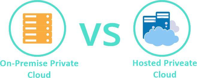 On premise vs Hosted cloud